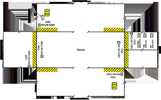 Расположение основных и дополнительных знаков на контейнере