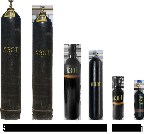 перевозка азота в баллонах