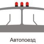Знак «Автопоезд»