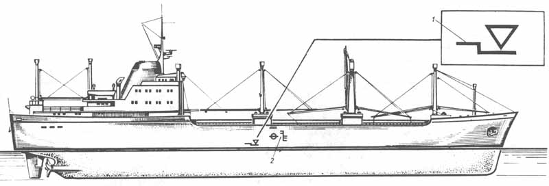 обмер морских судов
