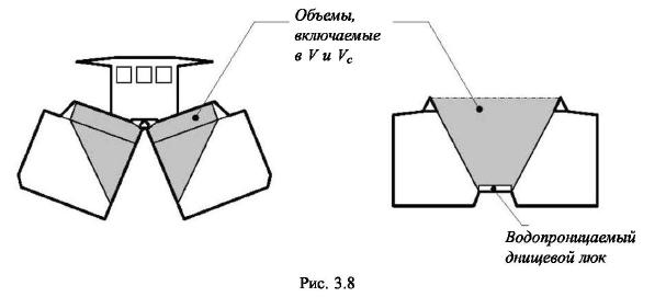 Объемы пространств в пределах корпусов судов